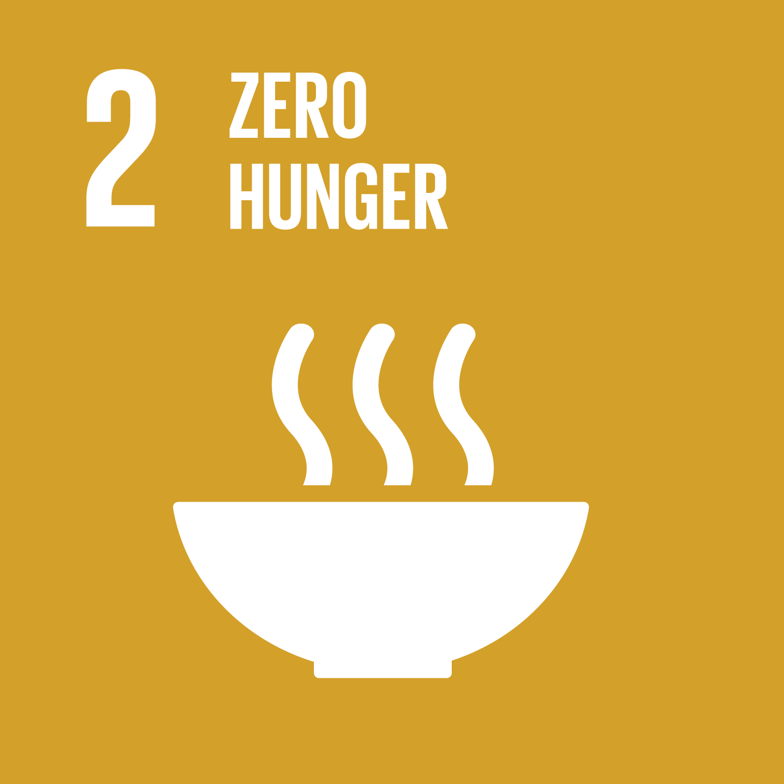 Goal 2: Zero Hunger, the text of this infographic is listed below